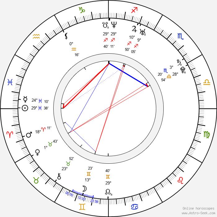 Michael Cassidy - Birth horoscope chart