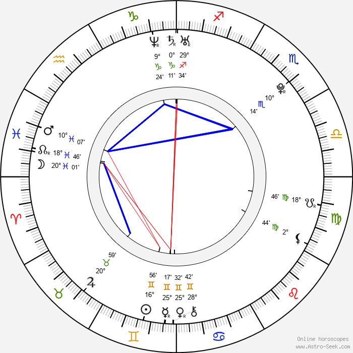Michael Cera - Birth horoscope chart