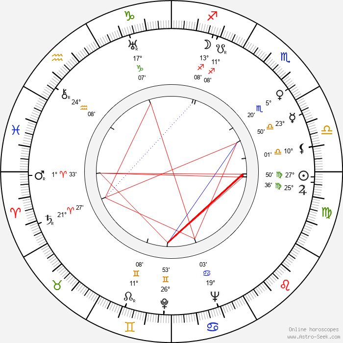 Michael Creswell - Birth horoscope chart