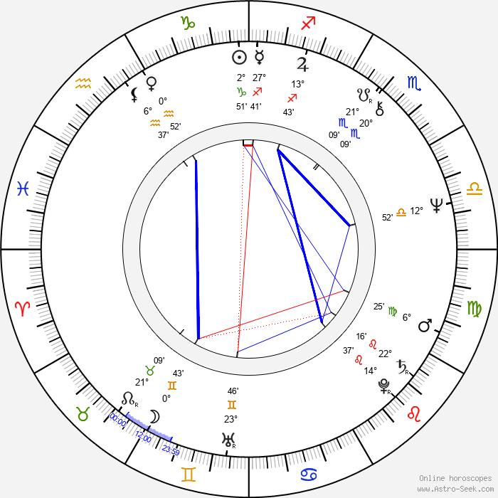 Michael D. Roberts - Birth horoscope chart