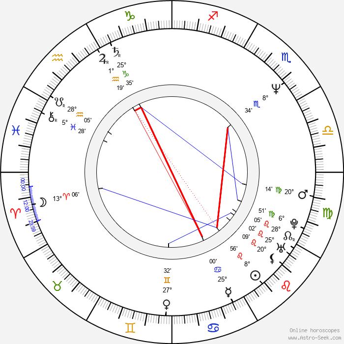 Michael Davis - Birth horoscope chart