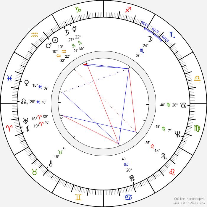 Michael Degen - Birth horoscope chart
