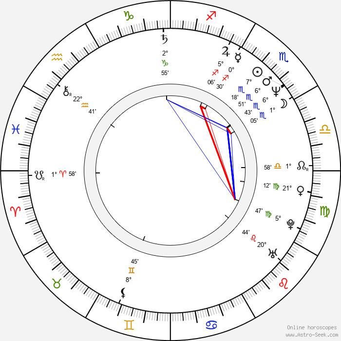 Michael DeLorenzo - Birth horoscope chart