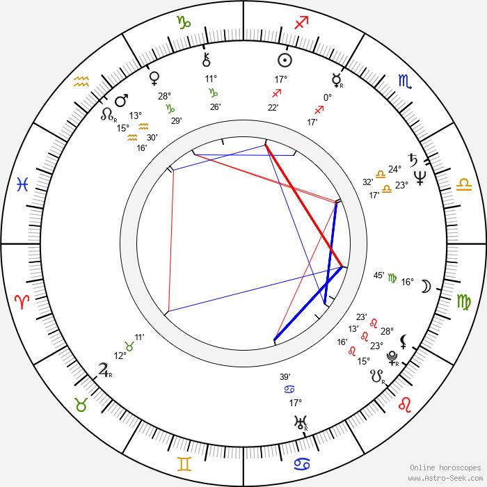 Michael Dorn - Birth horoscope chart