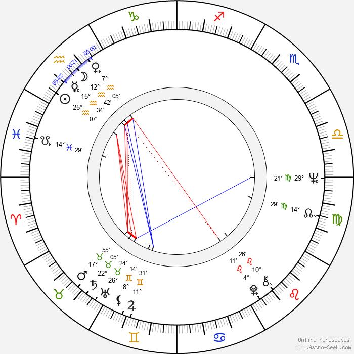 Michael E. Briant - Birth horoscope chart
