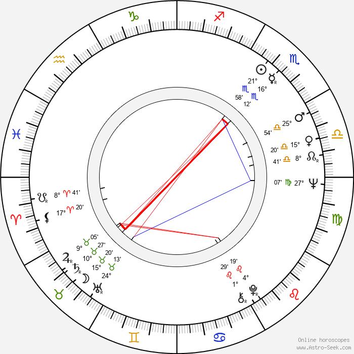 Michael Fengler - Birth horoscope chart