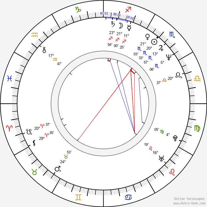 Michael Fitz - Birth horoscope chart