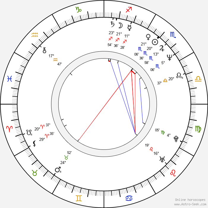 Michael Fitz - Birth horoscope chart