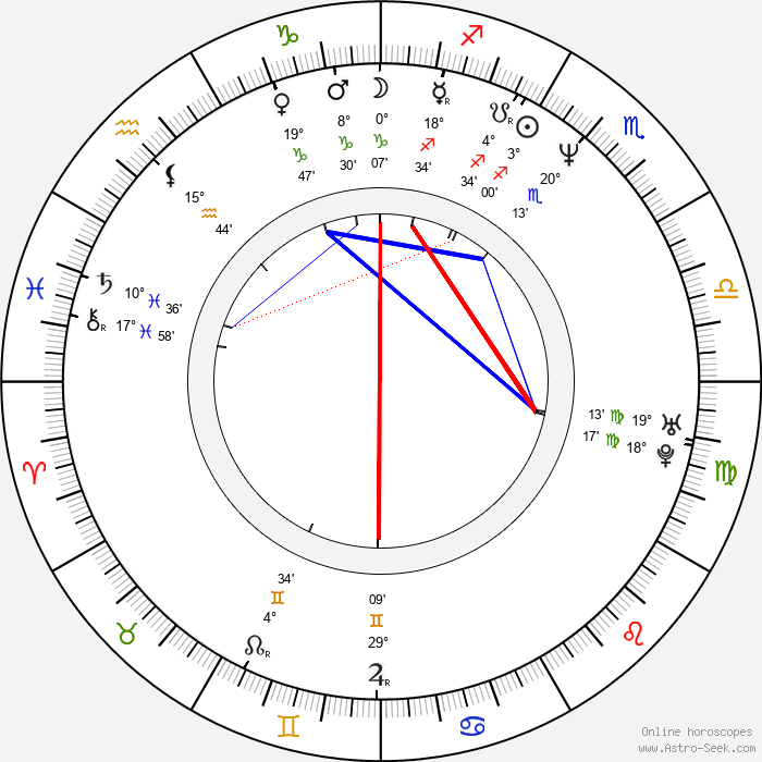 Michael G. Johnson - Birth horoscope chart