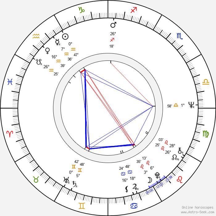Michael G. Wilson - Birth horoscope chart
