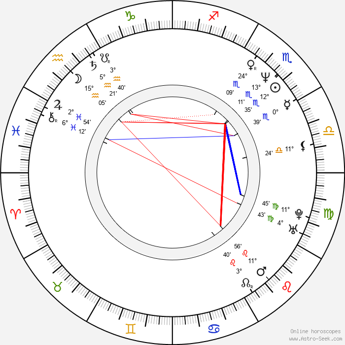 Michael Gaston - Birth horoscope chart