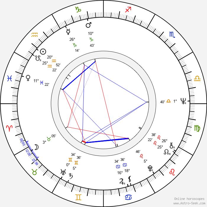 Michael Gerber - Birth horoscope chart