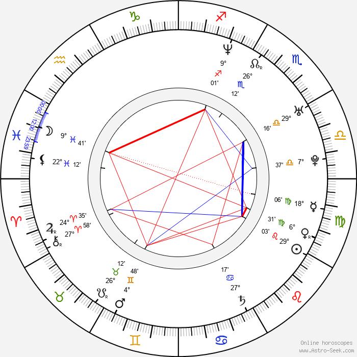 Michael Gio Ferrigno - Birth horoscope chart