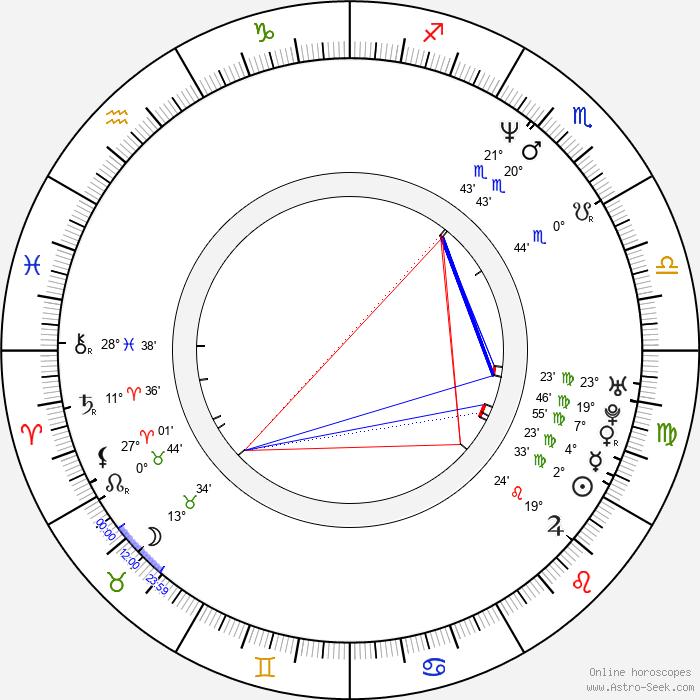 Michael Gove - Birth horoscope chart
