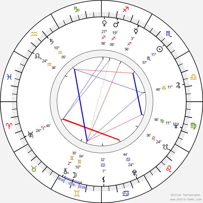 Michael Greene - Birth horoscope chart