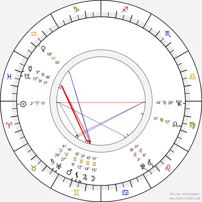 Michael Haneke - Birth horoscope chart