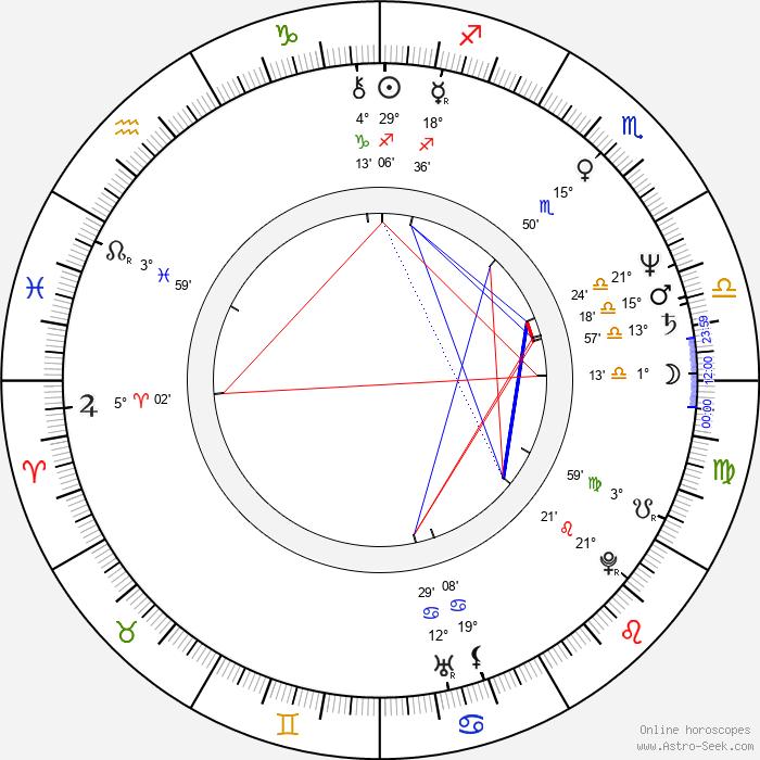 Michael Horse - Birth horoscope chart