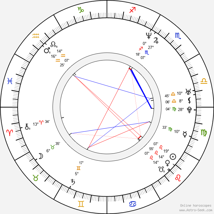 Michael Ian Black - Birth horoscope chart