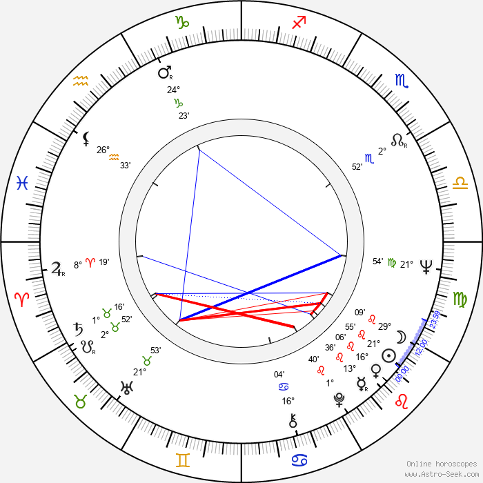Michael J. Reynolds - Birth horoscope chart