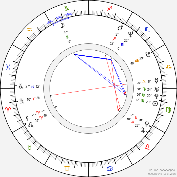 Michael Johnson - Birth horoscope chart