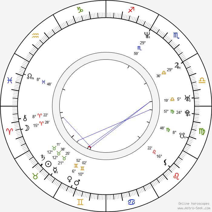 Michael Kang - Birth horoscope chart