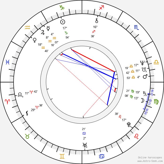 Michael Kearns - Birth horoscope chart
