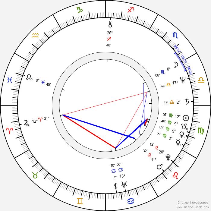 Michael Keaton - Birth horoscope chart