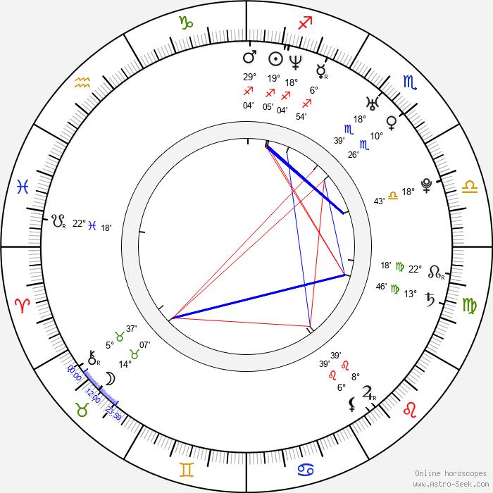Michael Legge - Birth horoscope chart