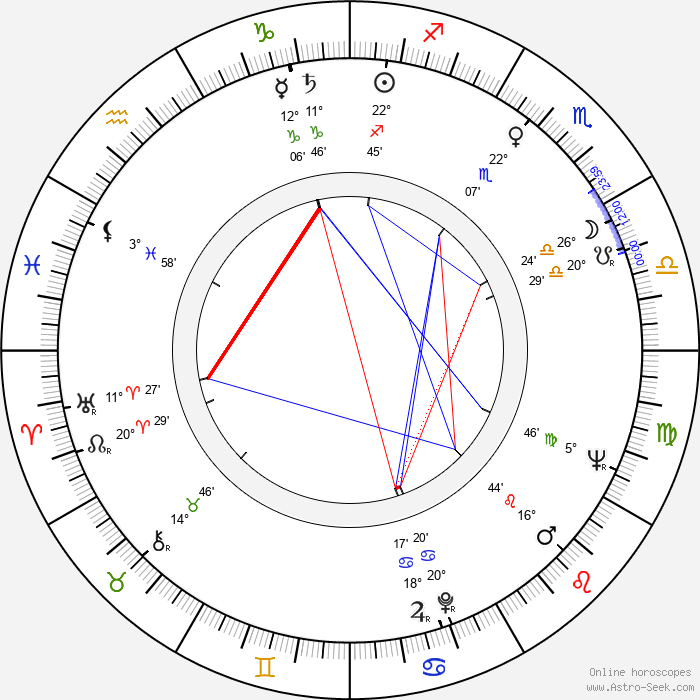 Michael Lenz - Birth horoscope chart