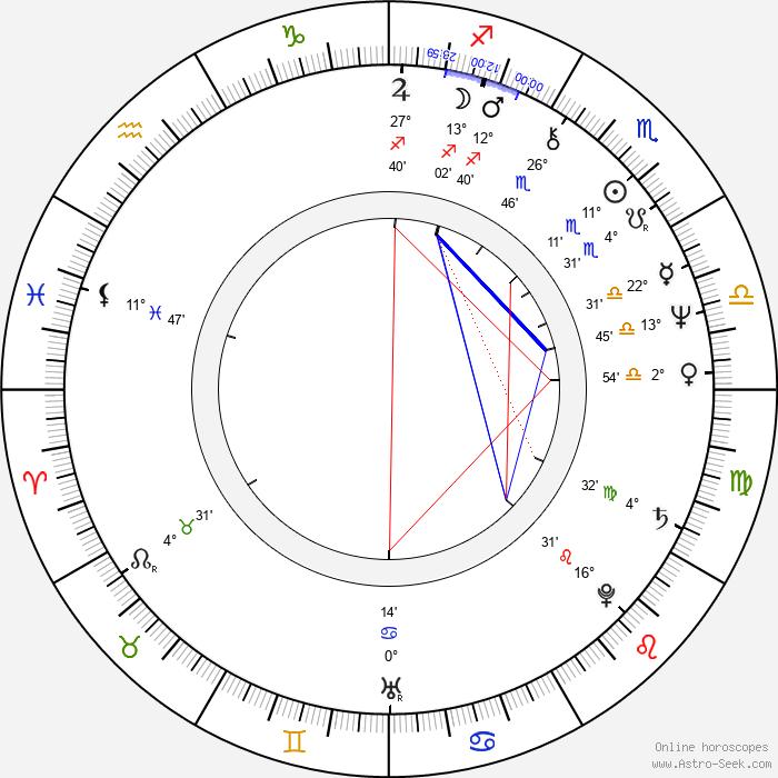 Michael Lloyd - Birth horoscope chart