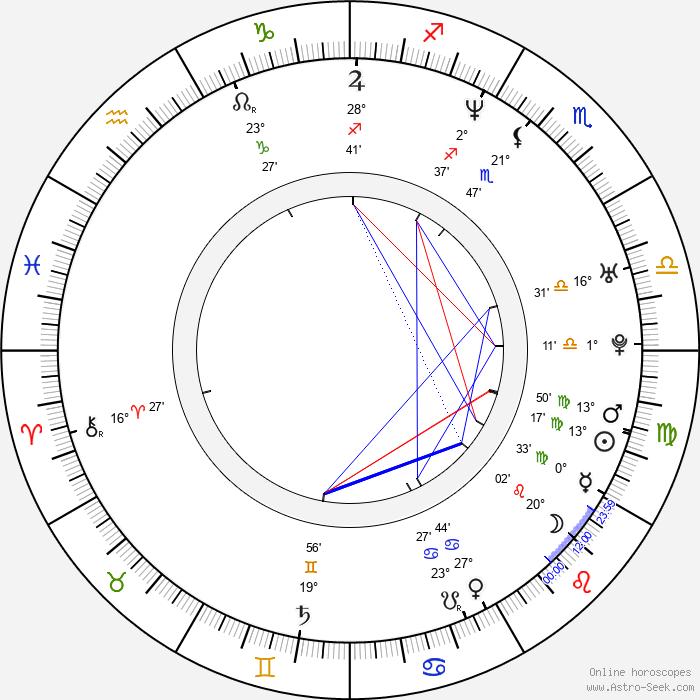 Michael McLafferty - Birth horoscope chart