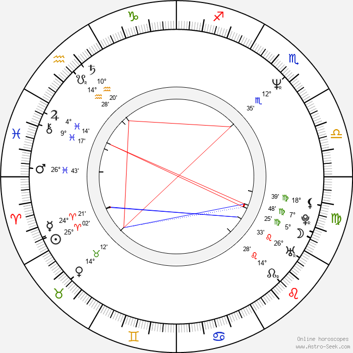 Michael McManus - Birth horoscope chart