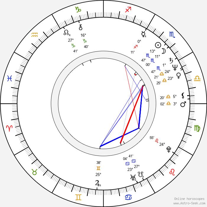 Michael Meert - Birth horoscope chart