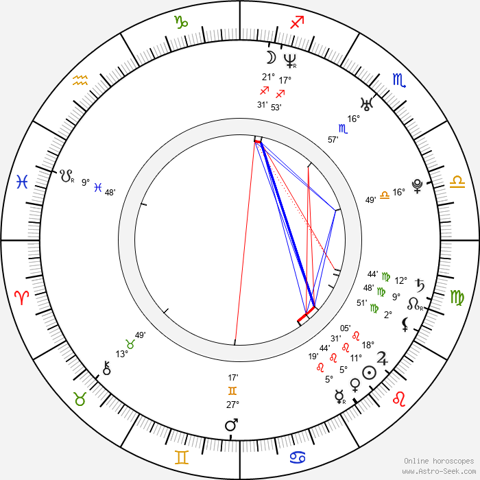 Michael Melamedoff - Birth horoscope chart