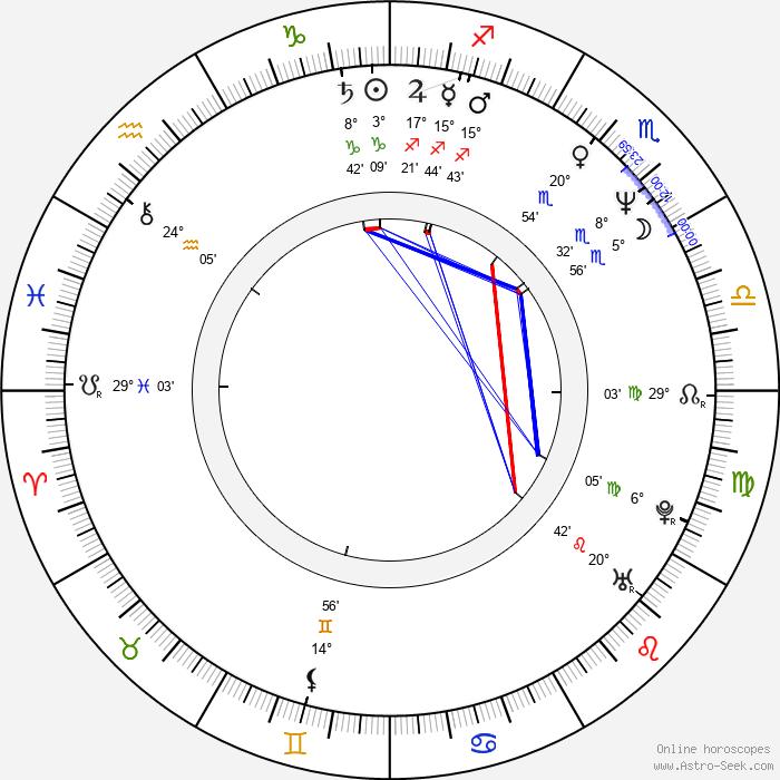Michael P. Anderson - Birth horoscope chart