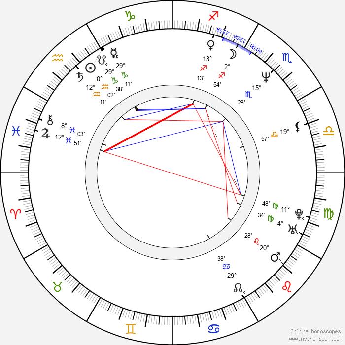 Michael P. Flannigan - Birth horoscope chart