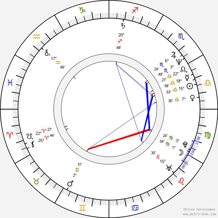 Michael Paré - Birth horoscope chart