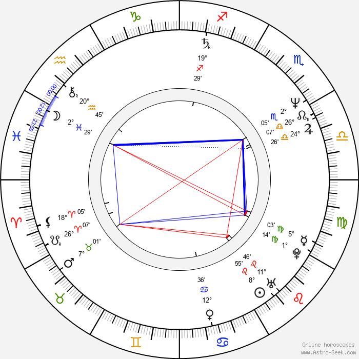 Michael Penn - Birth horoscope chart