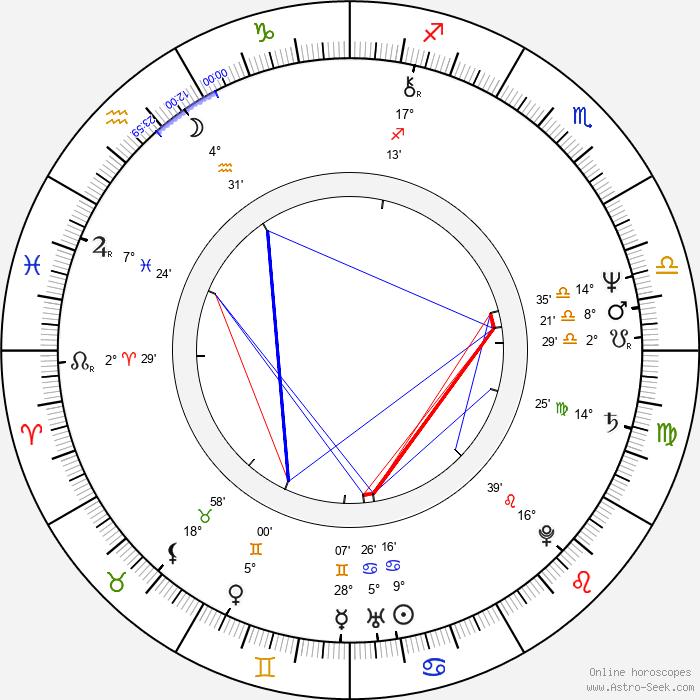 Michael Pressman - Birth horoscope chart