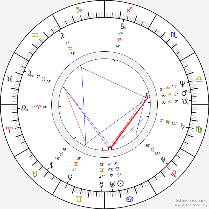 Michael Pressman - Birth horoscope chart