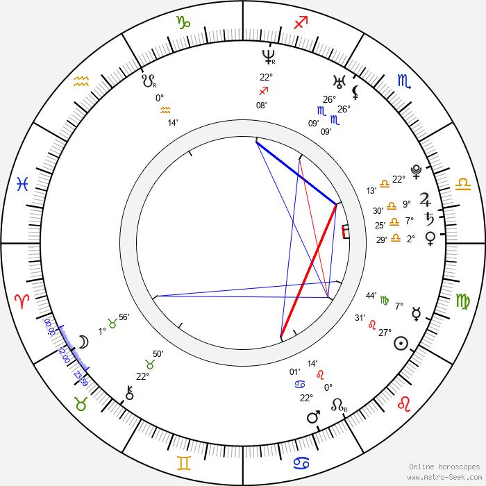 Michael Rady - Birth horoscope chart