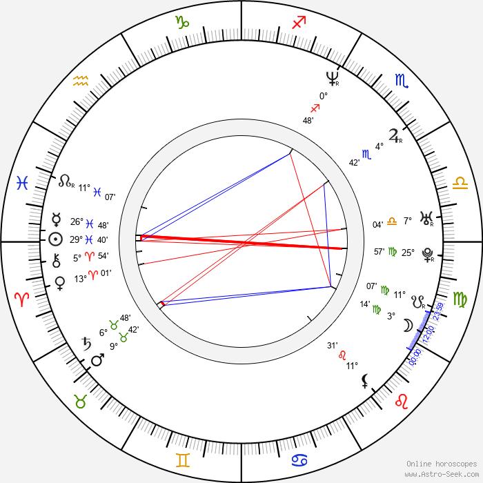 Michael Rapaport - Birth horoscope chart