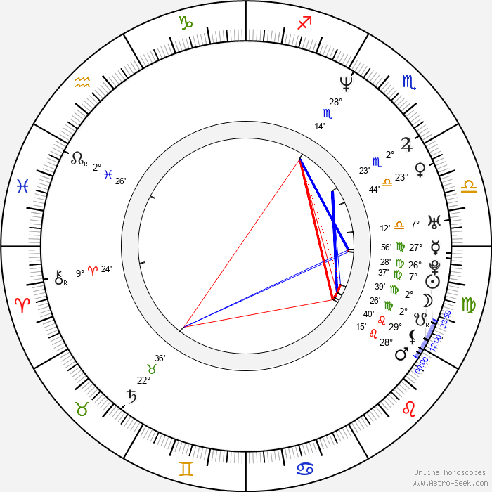 Michael Rast - Birth horoscope chart