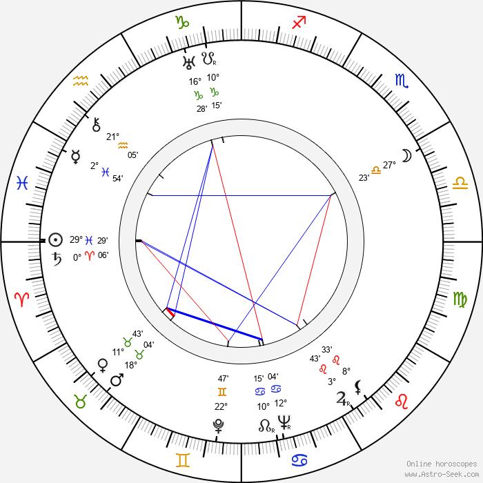 Michael Redgrave - Birth horoscope chart