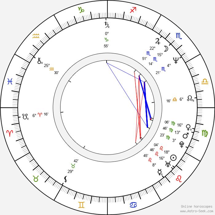 Michael Robert Brandon - Birth horoscope chart