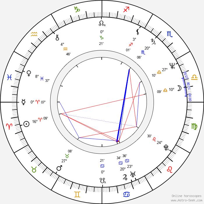 Michael Rooker - Birth horoscope chart
