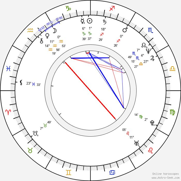 Michael Santoro - Birth horoscope chart