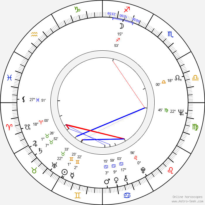Michael Sarrazin - Birth horoscope chart