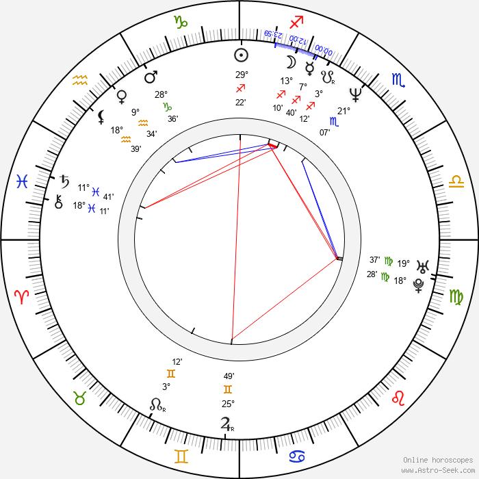 Michael Schenk - Birth horoscope chart
