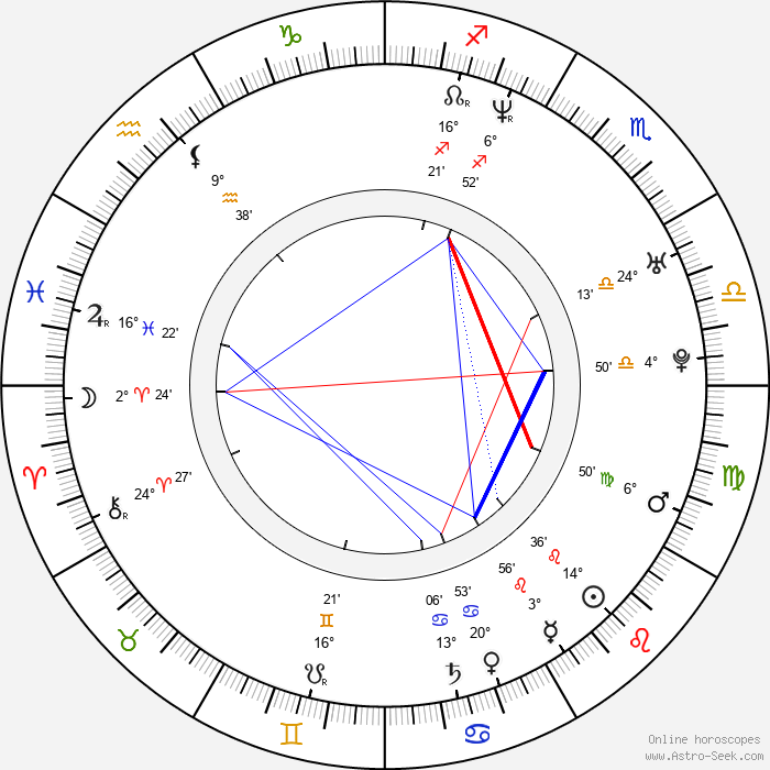 Michael Shannon - Birth horoscope chart